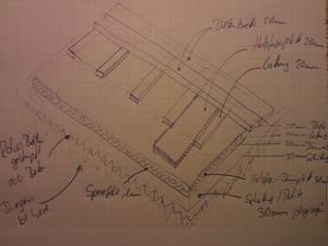Handskizze: Vom Rohboden bis zur Holzdiele.