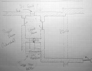 Handskizze Vorratsraum oder Durchgangsraum