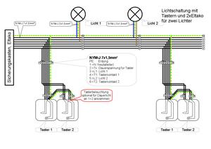 Lichtschaltung mit Tastern und 2x Eltako für 2 Lichter an jeweils 2 verschiedenen Stellen im Raum