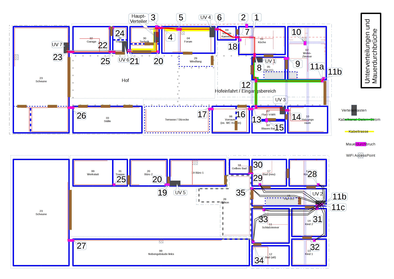 niedlich badezimmer elektroinstallation galerie die besten wohnideen. Black Bedroom Furniture Sets. Home Design Ideas