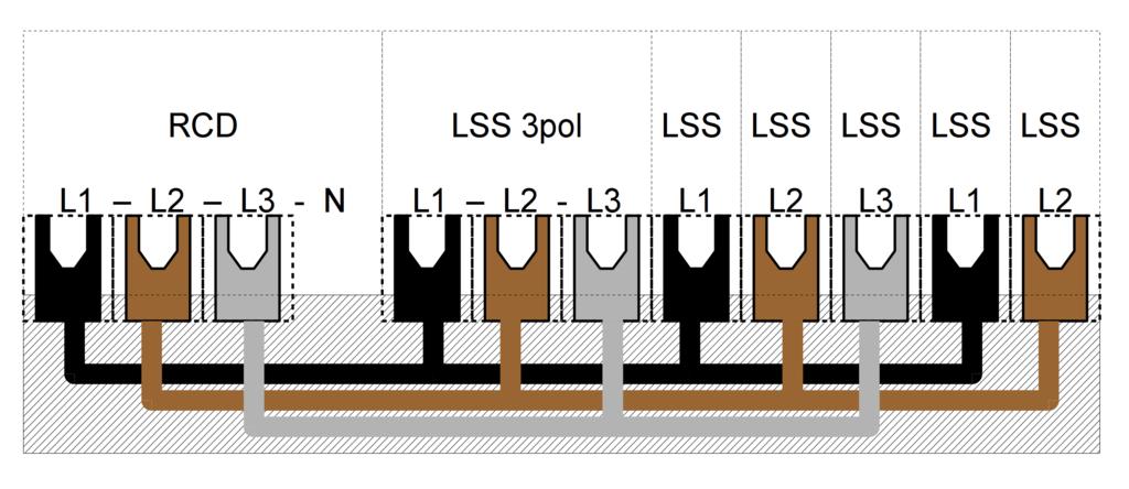 3 Phasen Schiene für RCD