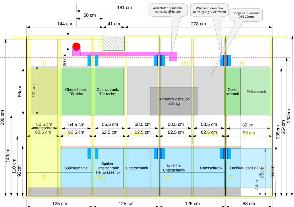 Plan mit Maßen für die hintere Holzständerwand in der Küche, optimiert auf großformatige OSB-Platten im Format 250×125 cm Rot gestrichelt die Höhe der abgehängten Decke bei OKFF+2940mm. Oben in rot und violett der geplante Verlauf des Lüftungsrohres (80m / 150mm) für die Dunstabzugshaube.